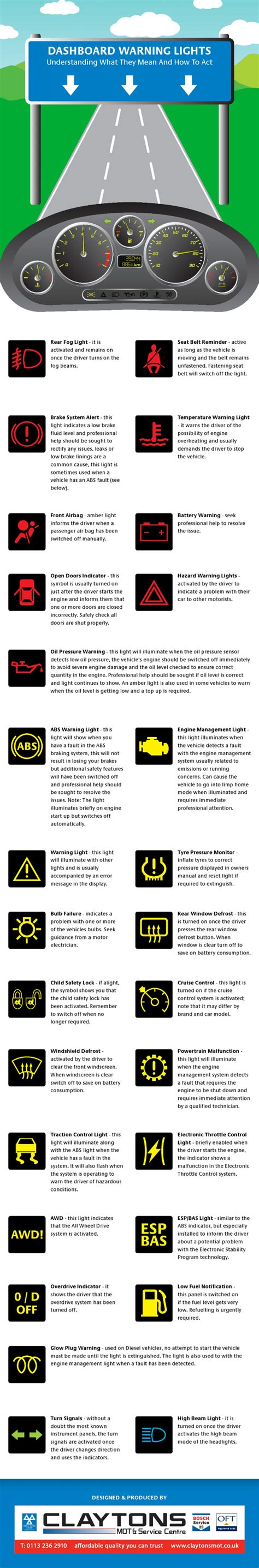 Dashboard Car Lights And Meanings Car Dashboard Warning Lights Understanding What They