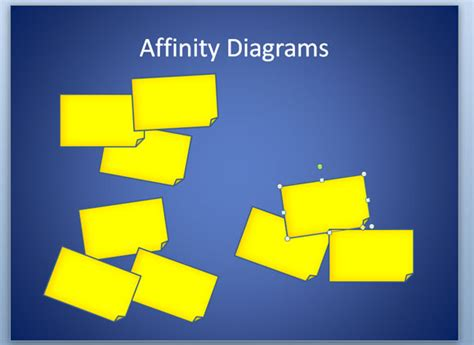 affinity diagram template what are affinity diagrams powerpoint presentation