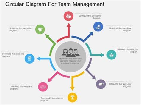 best circular diagrams templates for presentations circular diagram celo yogawithjo co