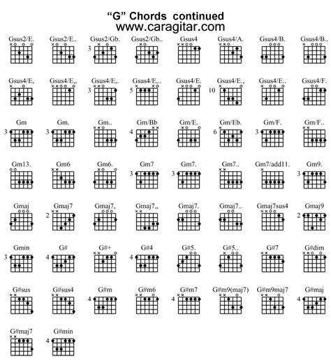 tutorial chord gitar all of me the gallery for gt b7 chord