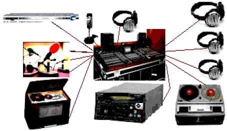 Mixer Audio Sound Sistem penyiaran tv jogie berbagie