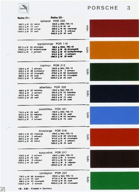 porsche 356 paint color codes car interior design