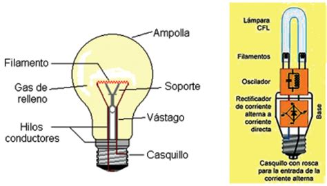 capacitor y sus partes nota t 233 cnica l 225 mpara compacta fluorescente con elementos removibles y m 233 todo para armarla