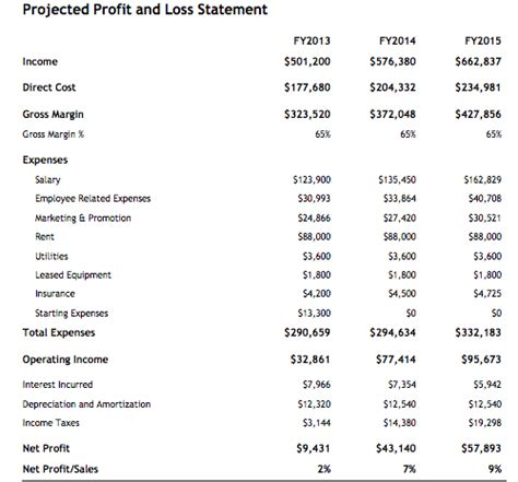 income statement template for service company sle income statement for small business driverlayer