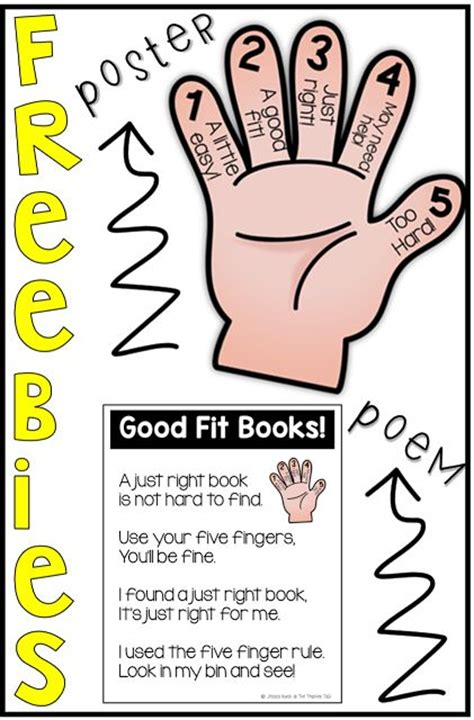 the fit books best 25 5 finger rule ideas on five finger