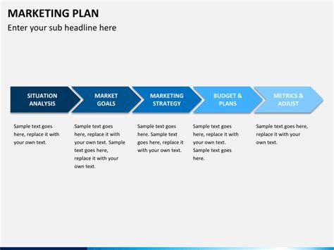 Marketing Plan Powerpoint Template Sketchbubble Marketing Plan Powerpoint Template