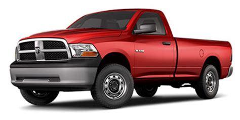 Dodge Ram 1500 Parts and Accessories: Automotive: Amazon.com