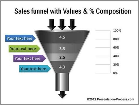 sales funnel template powerpoint data driven powerpoint sales funnel