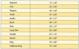 mattress sizing chart more quilt sheets stitch