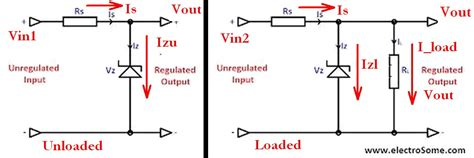 why zener diode is used as voltage regulator why is zener current preferred to be more than load current in a voltage regulator electrical