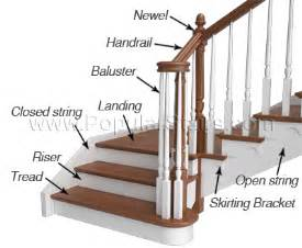 Stair Lift Spares by Superb Stairs Parts 11 Stair Parts Names Newsonair Org