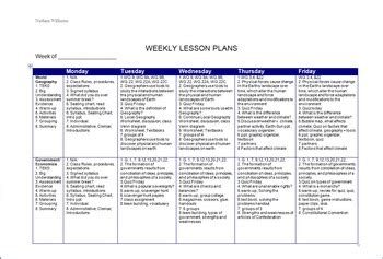 Lesson Plan Template For Dual Prep With Teks Grouping Assessment Etc Teks Lesson Plan Template