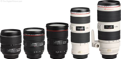 lenses for canon canon lens recommendations