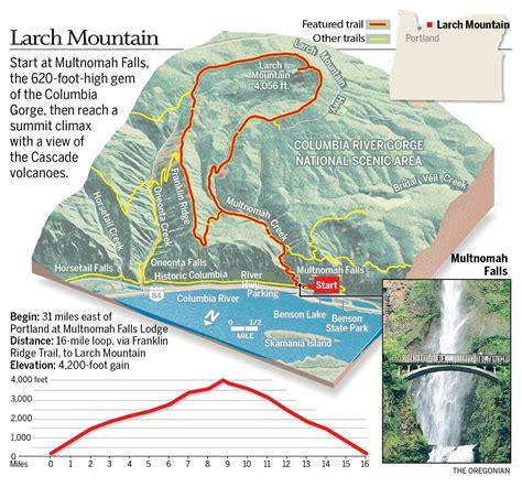 multnomah falls trail map larch mountain high above multnomah falls is gorge classic