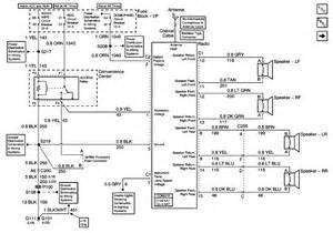 wiring diagram for 2003 gmc sierra get free image about