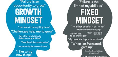 chion ten ways to develop a successful mindset paul g brodie seminar series book 6 books trav munro