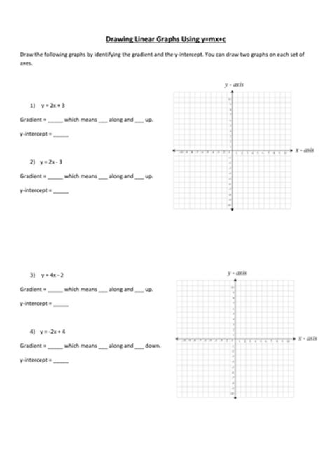 Drawing Y Mx C Tes drawing linear graphs using y mx c by lynne wooldridge
