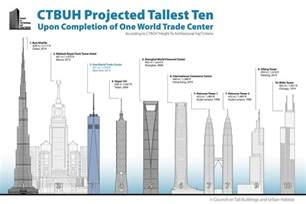 one world trade center building floor plans trend home 03 plan amp layout shangri la st francis tower condo