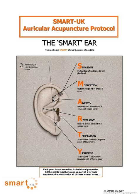 Detox Acupressure by 40 Best Images About Method Auricular Acupuncture On