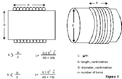 inductor basics pdf basic concept of inductor pdf 28 images inductor winding capacitance cancellation using