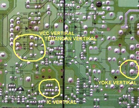 Ic Vertikal Tv ilman persaman ic vertikal blok vertikal