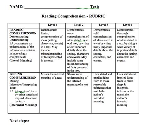 Reading Essay Rubric by Day 99 Jan 30 2016 Reading Comprehension Writing In Voice Mindfulness Review 171 Fawcett