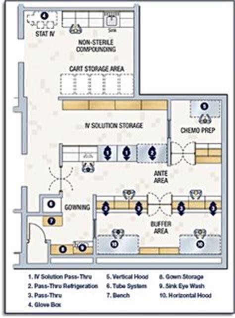 clinic floor plan exles design a floorplan 100 images optical office design