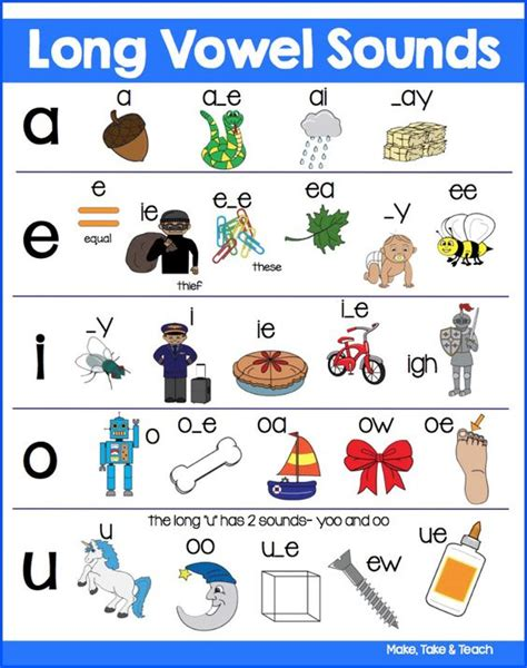printable vowel letters long vowel sounds spelling patterns free poster make