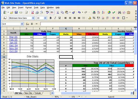 Openoffice Spreadsheet by Openoffice Calc Introducci 243 N A Openoffice Org Calc