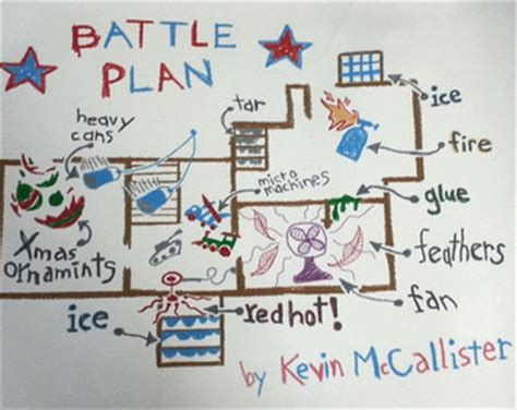 kevin mccallister battle plan poster home alone