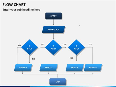 powerpoint flow chart template powerpoint flowchart 28 images 11 powerpoint flowchart