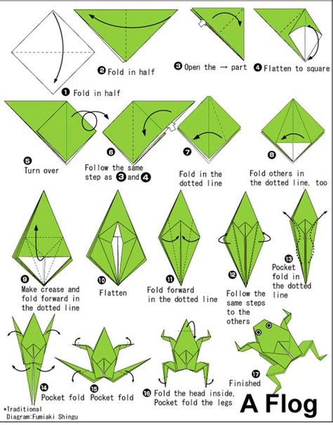 Origami Diagrams Animals - money animal origami origami