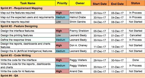 agile project planning 6 free project plan templates
