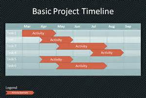 high level project timeline template 13 project timeline templates free sle exle