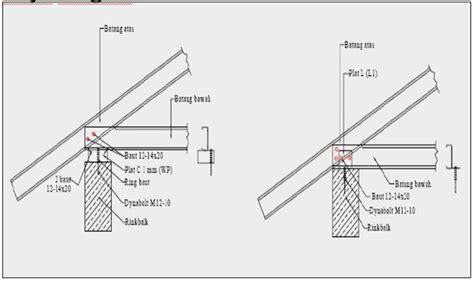 Bor Baja Ringan cara pasang rangka atap baja ringan pemborong bangunan