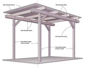 Pergolas Plans by 51 Diy Pergola Plans Amp Ideas You Can Build In Your Garden