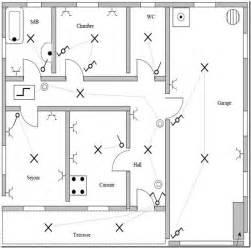 plan implantation electrique technique de construction