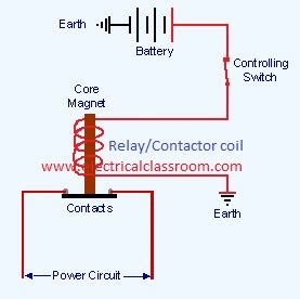 difference between coil and resistor difference between contactors and relays 171 electrical classroom