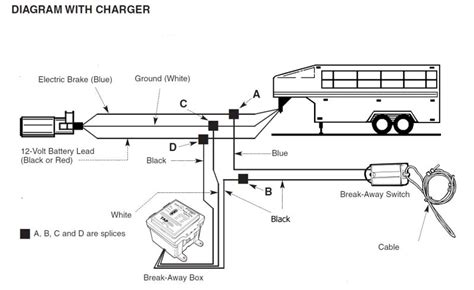 breakaway wiring diagram 32 wiring diagram