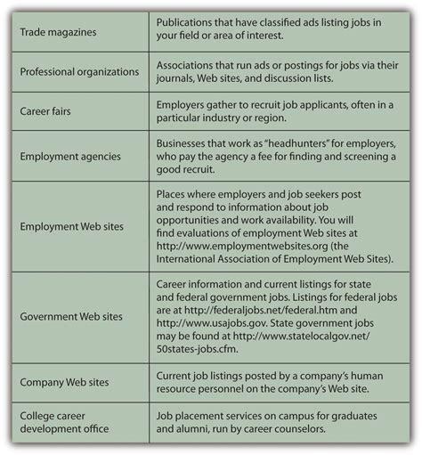 Exles Of Term Paper Topics For International Business Class Mba by International Business Research Paper Topics Human