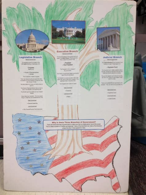 government 3d project three branches of government project ideas