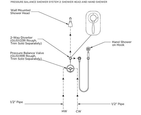 Moen Bathtub Spout Multi Head Shower Plumbing Diagram Pictures To Pin On