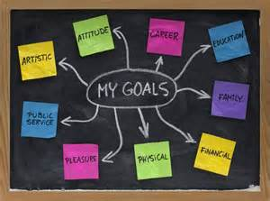 Short and long term goal planning for the new year habibi halaqas
