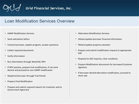 Hafa Decline Letter Grid Product Presentation