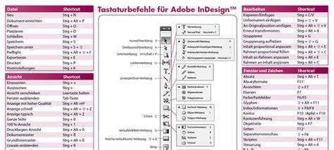adobe indesign tutorial deutsch referenzkarte f 252 r adobe indesign cs5 5 die wichtigsten