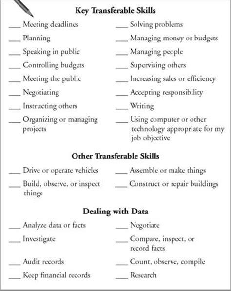 list job related skills military bralicious co