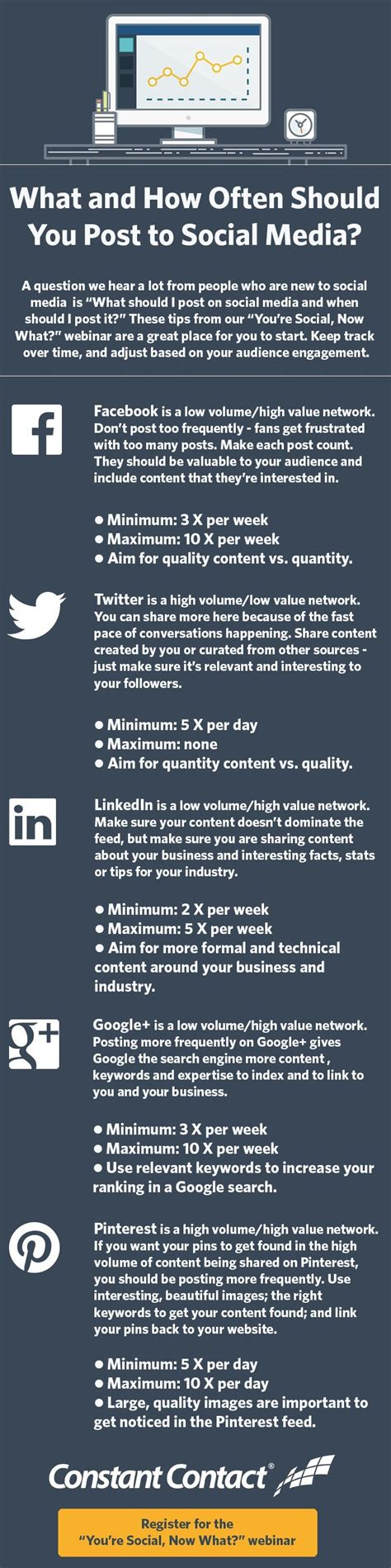 related stories what and when to post on social media infographic