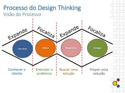 design thinking bootc bootc design thinking como criar estrat 233 gias