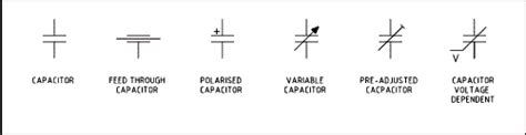 types of capacitors with symbol capacitor symbol capacitor types