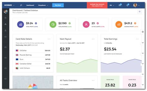 15 brilliant admin panel template designs based on bootstrap dashboard template gidiye redformapolitica co